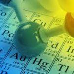 BT tự luận lập CTPT hợp chất hữu cơ
