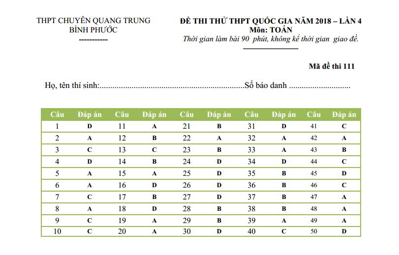 Đề thi thử Toán THPT Chuyên Quang Trung – Bình Phước – lần 4