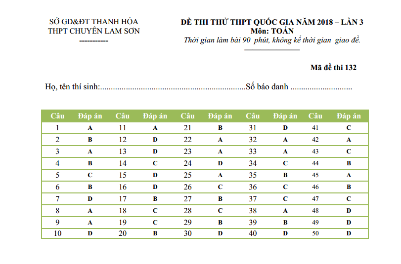 Đề thi thử môn Toán trường THPT Chuyên Lam Sơn – Thanh Hóa lần 3 – 2018