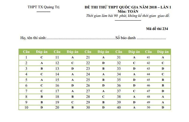 Đề thi thử môn Toán trường THPT Thị xã Quảng Trị – lần 1 – 2018