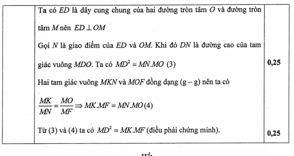 Đề thi vào lớp 10 môn Toán tỉnh Thái Nguyên năm 2017