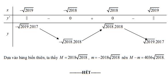 GIẢI CHI TIẾT Đề thi thử Toán THPT Chuyên Quốc Học Huế – lần 2 - năm 2018