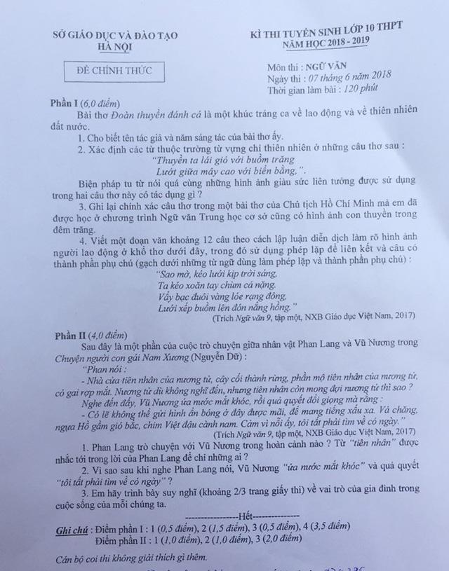 Đề thi Ngữ văn vào lớp 10 THPT của Hà Nội.